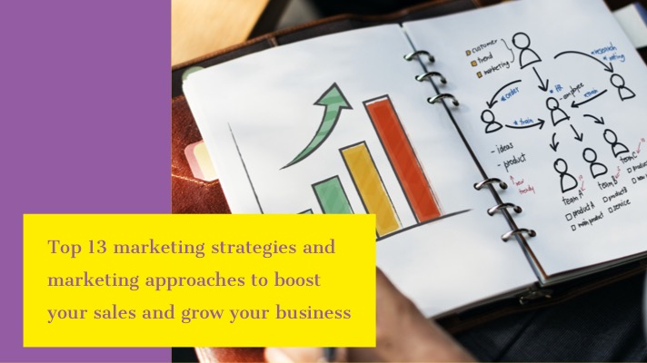 Top 13 marketing strategies and marketing approaches to boost your sales and grow your business: Pictured is a binder that is open to an upward trending bar chart and a picture indicating how people in a team are working together