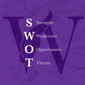 Strengths, weaknesses, opportunities, threats