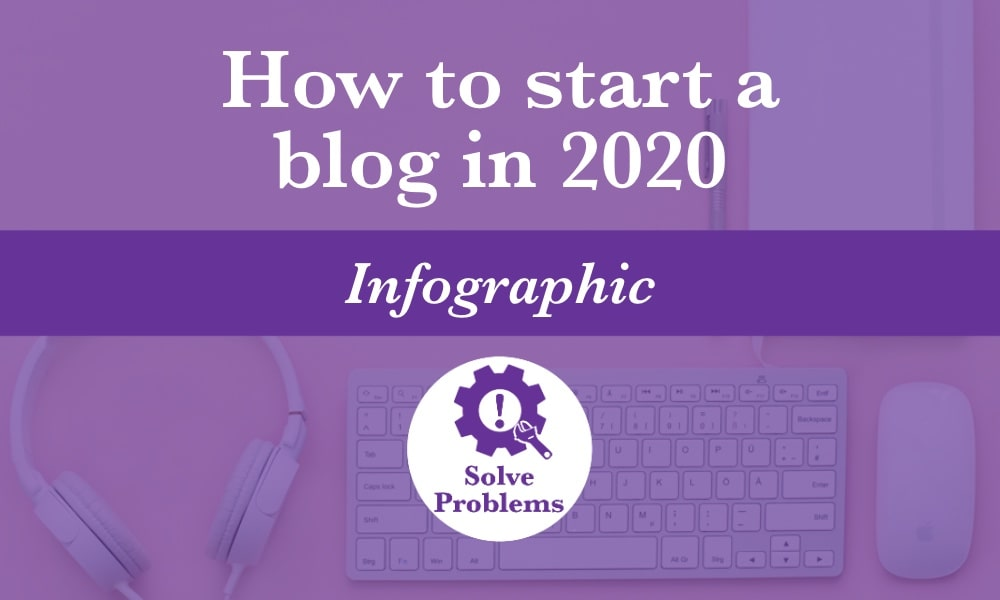 How to start a blog in 2020 infographic will help you solve the problems faced by your target audience