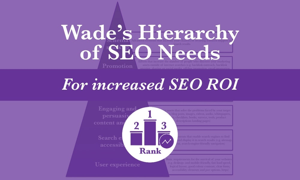 SEO strategy featured image featuring the text: Wade's hierarchy of SEO Needs — For increased SEO ROI; and the K. M. Wade rank icon. The background image is Wade's hierarchy of SEO Needs which lists SEO techniques in order of importance